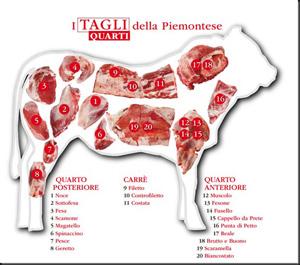 tagli_piemonte